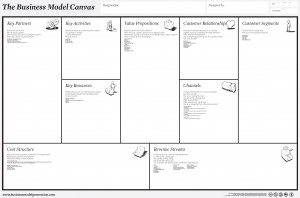 scenarioplanning_ivto_nl_hbspd2_tl_deel4_business_model_canvas